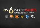 Conheça os seis finalistas do Mundial de Clubes de Futebol