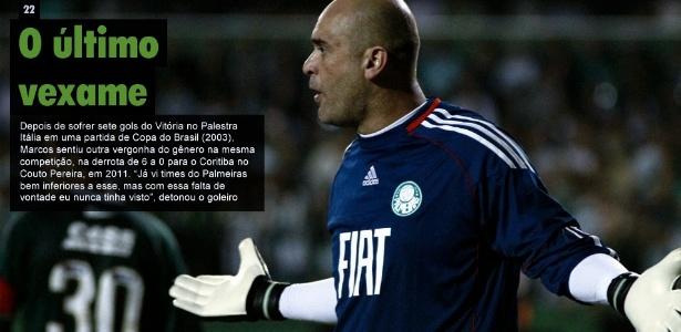 Marcos viu o Palmeiras levar de 6 a 0 na Copa do Brasil