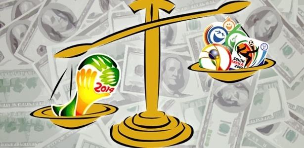 Cálculos atuais estimam custo do Mundial no Brasil em US$ 40 bilhões